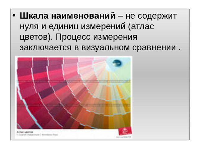 Шкала наименований – не содержит нуля и единиц измерений (атлас цветов). Проц...