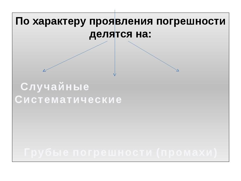 По характеру проявления погрешности делятся на: Случайные Систематические Гру...
