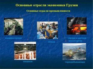 Основные отрасли экономики Грузии Основные отрасли промышленности машинострен