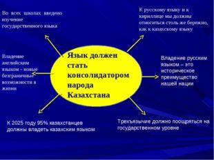Язык должен стать консолидатором народа Казахстана К 2025 году 95% казахстанц