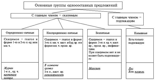 http://rudocs.exdat.com/pars_docs/tw_refs/277/276908/276908_html_m3d08c1e7.png