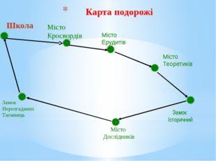 Карта подорожі Замок Нерозгаданих Таємниць Місто Кросвордів Школа Замок Іcто