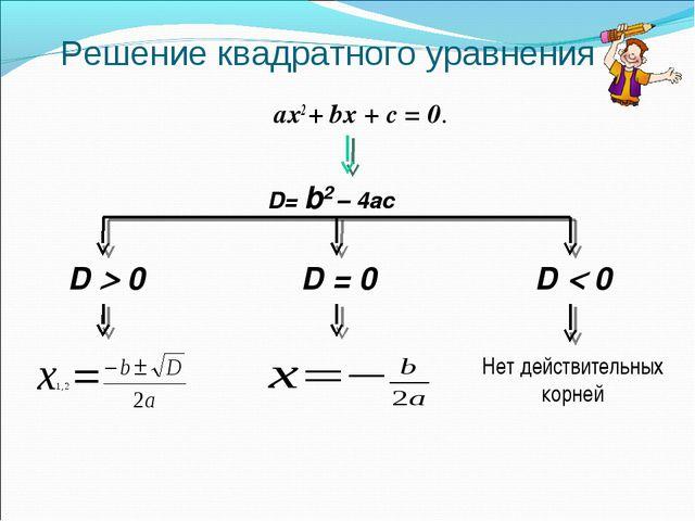 Решение квадратного уравнения ах2 + bх + с = 0. D= b2 – 4ac D = 0 D  0 D  0...