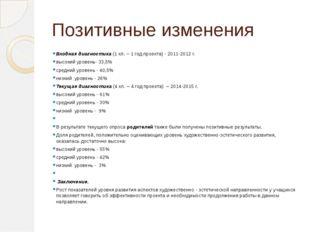 Позитивные изменения Входная диагностика (1 кл. – 1 год проекта) - 2011-2012