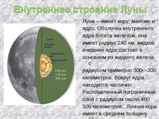 Луна—имеет кору, мантию и ядро. Оболочка внутреннего ядра богата железом, он