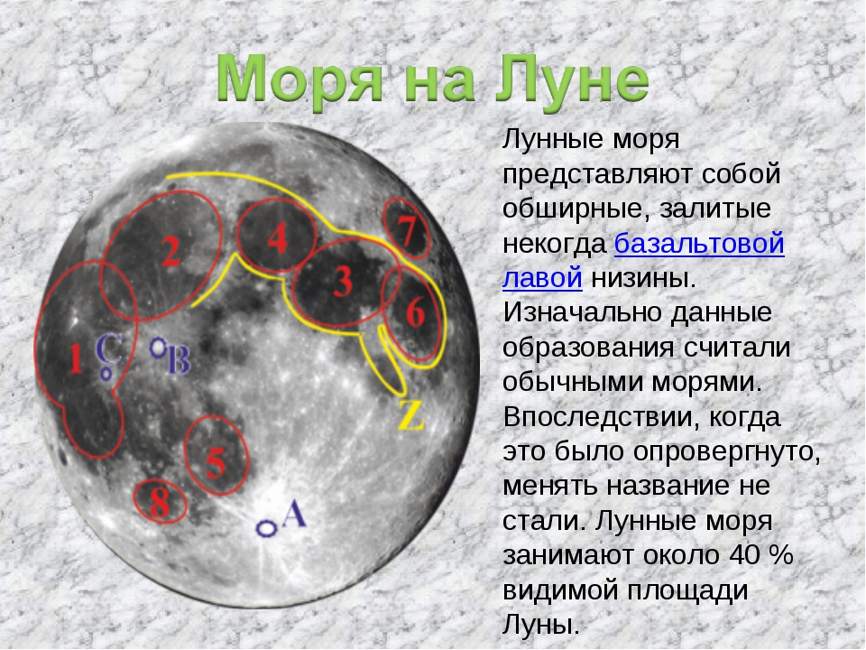 Лунные моря представляют собой обширные, залитые некогда базальтовой лавой ни...
