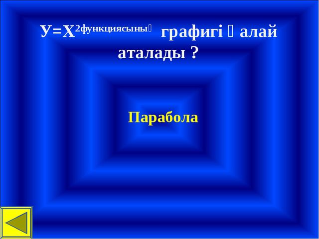 У=Х2функциясының графигі қалай аталады ? Парабола