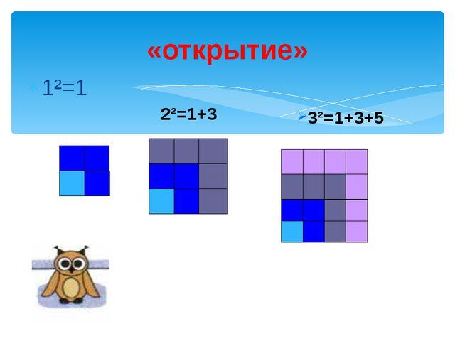 «открытие» 1²=1 2²=1+3 3²=1+3+5