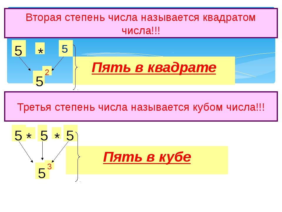 Вторая степень числа называется квадратом числа!!! 5 2 5 * Пять в квадрате Тр...