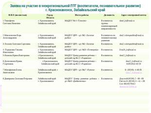 Заявка на участие в межрегиональной ПТГ (воспитатели, познавательное развитие