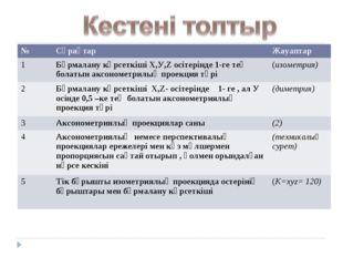 №СұрақтарЖауаптар 1Бұрмалану көрсеткіші Х,У,Z осітерінде 1-ге тең болатын