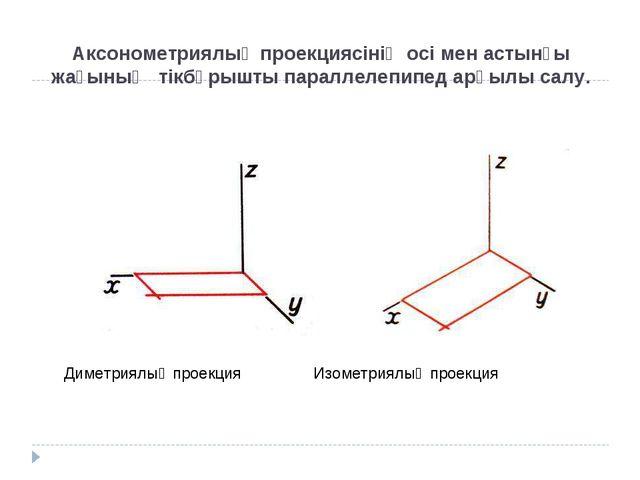 Аксонометриялық проекциясінің осі мен астынғы жағының тікбұрышты параллелепип...