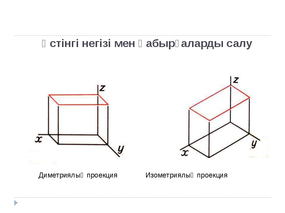 Үстінгі негізі мен қабырғаларды салу Диметриялық проекция Изометриялық проекция