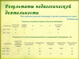 """Результаты педагогической деятельности  """"Вся гордость учителя в учениках, в"""