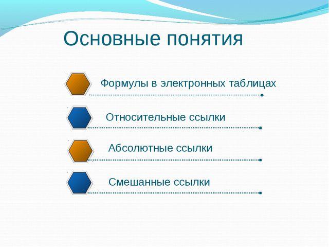 Формулы в электронных таблицах Относительные ссылки Абсолютные ссылки Смешанн...