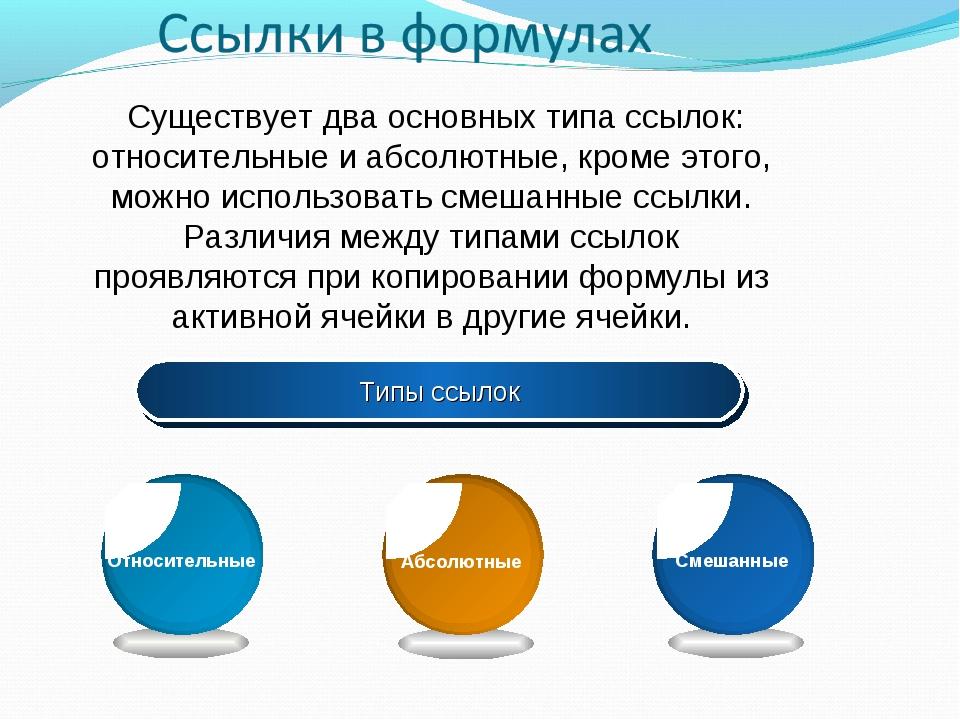 Типы ссылок Существует два основных типа ссылок: относительные и абсолютные,...