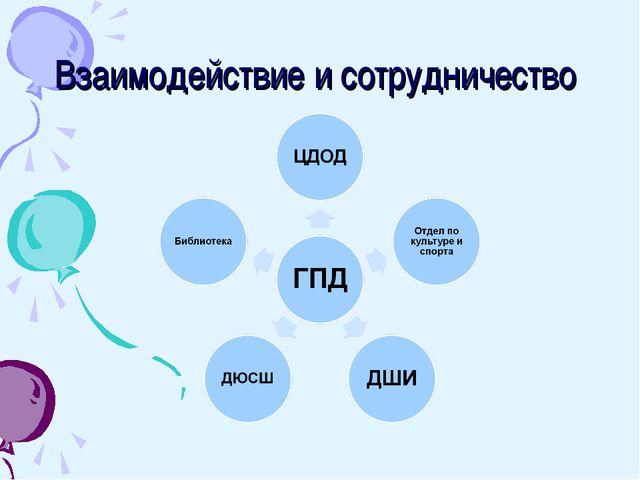 Взаимодействие и сотрудничество