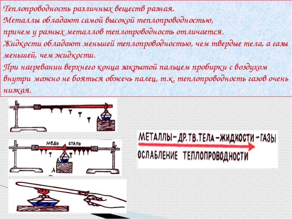 Теплопроводность различных веществ разная. Металлы обладают самой высокой теп...