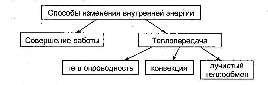 C:\Documents and Settings\ЕЛЕНА.CRASH\Рабочий стол\Изображение 009.jpg