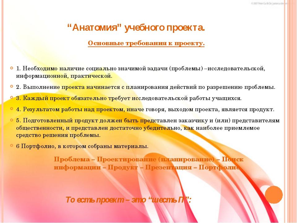 """""""Анатомия"""" учебного проекта. Основные требования к проекту. 1. Необходимо нал..."""