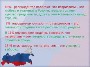 46% респондентов полагают, что патриотизм – это любовь и уважение к Родине, г