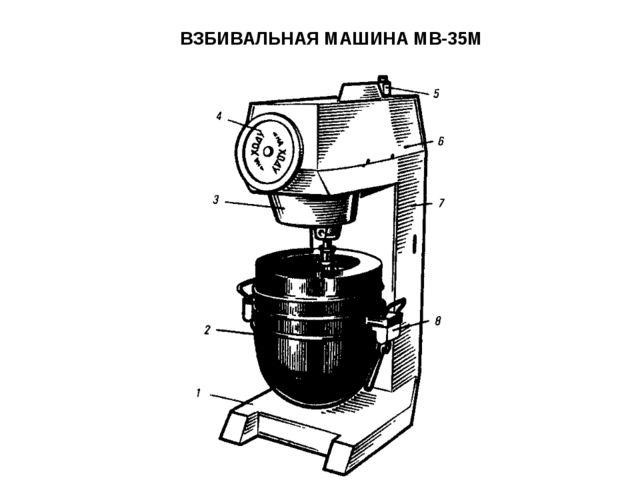 ВЗБИВАЛЬНАЯ МАШИНА МВ-35М