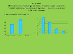 Результаты Применение различных форм и методов, обеспечивающих включение учащ