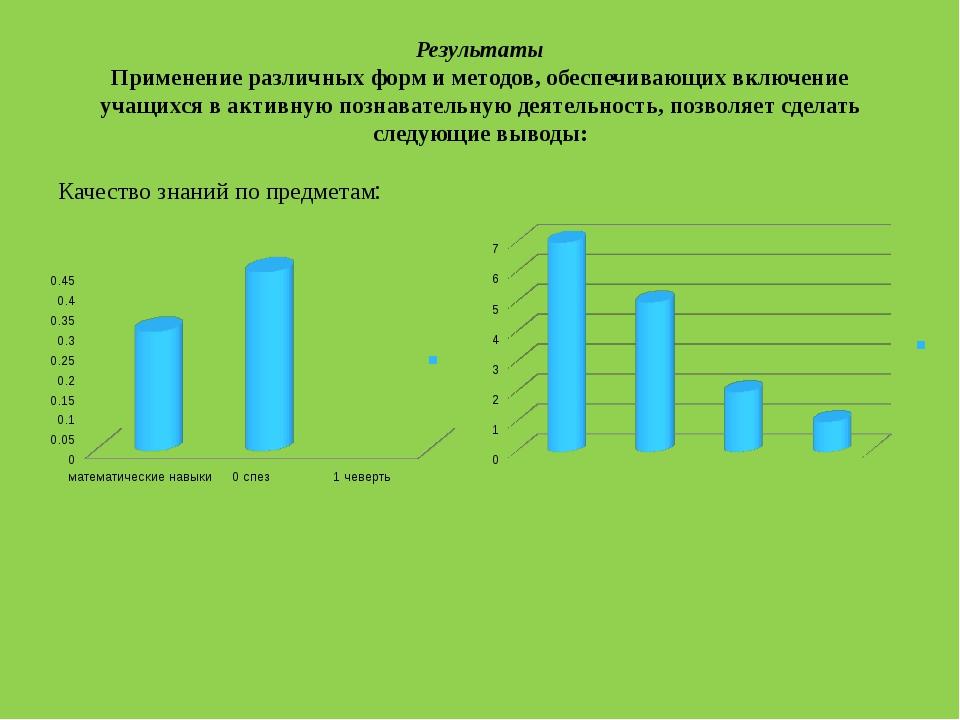 Результаты Применение различных форм и методов, обеспечивающих включение учащ...