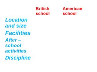 Britishschool American school Location and size Facilities After – school ac