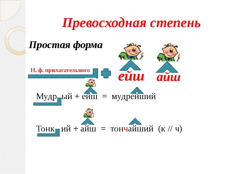 Превосходная степень Простая форма Н. ф. прилагательного ейш айш Мудр ый + ей...