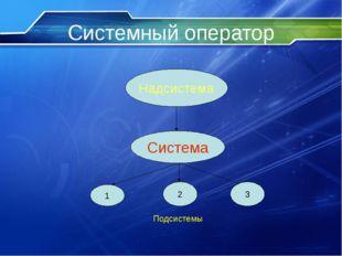 Системный оператор Надсистема Система 1 2 3 Подсистемы