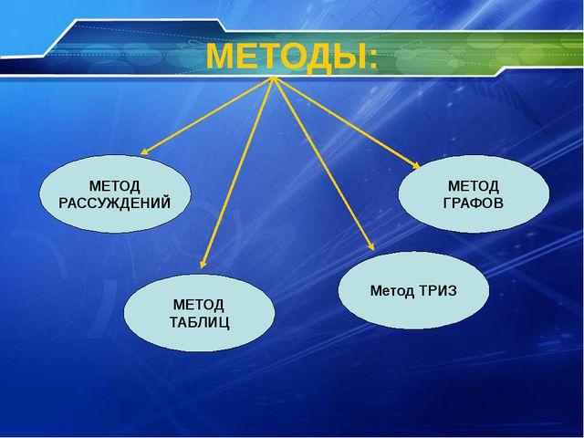 МЕТОДЫ: МЕТОД РАССУЖДЕНИЙ МЕТОД ТАБЛИЦ МЕТОД ГРАФОВ Метод ТРИЗ