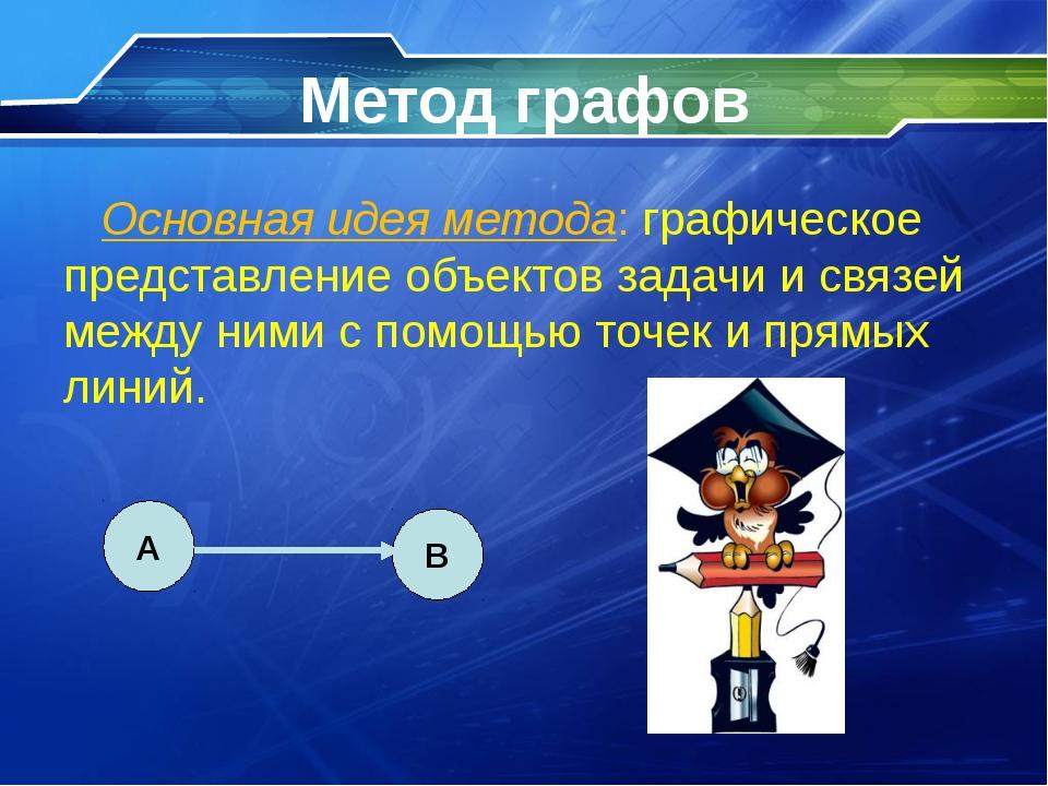 Метод графов Основная идея метода: графическое представление объектов задачи...