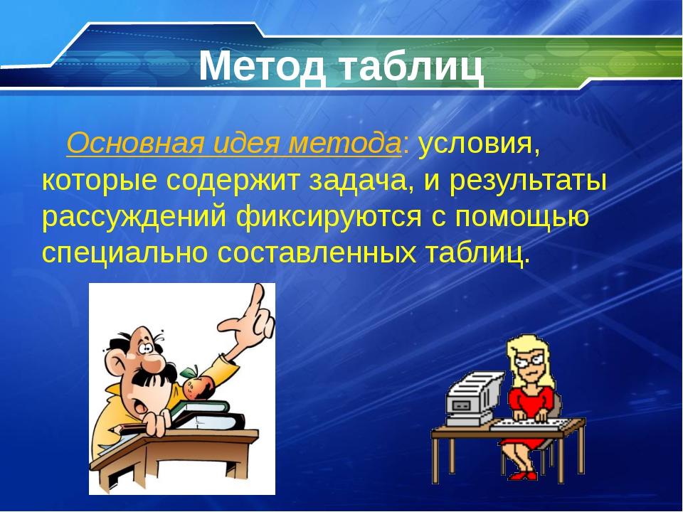 Метод таблиц Основная идея метода: условия, которые содержит задача, и резуль...