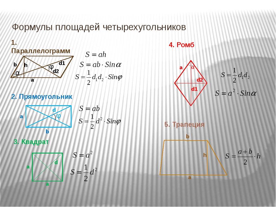 Формулы площадей четырехугольников 1. Параллелограмм 2. Прямоугольник 4. Ромб...