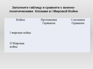 Заполните таблицу и сравните с военно-политическими блоками в I Мировой Войне