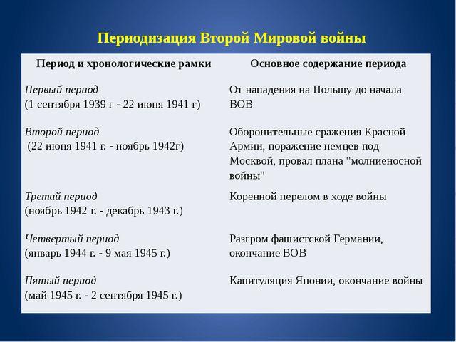 Периодизация Второй Мировой войны Период и хронологические рамки Основное сод...