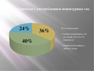 36% 40% 24%