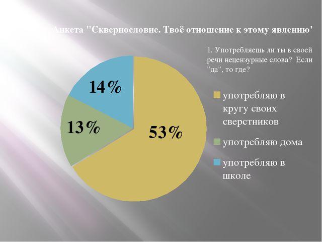 """1. Употребляешь ли ты в своей речи нецензурные слова? Если """"да"""", то где? 14%..."""