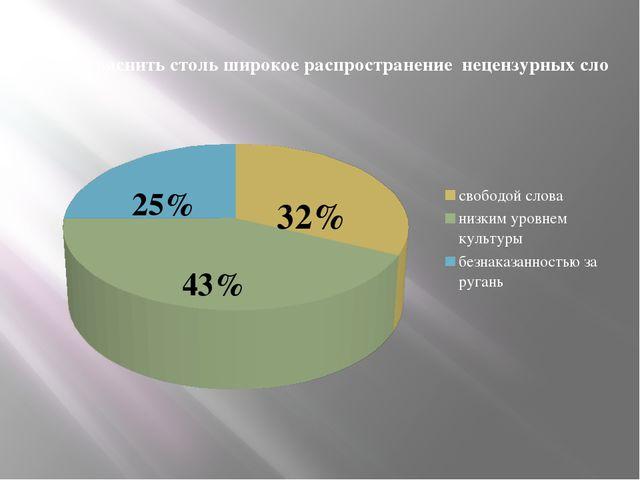 32% 43% 25%