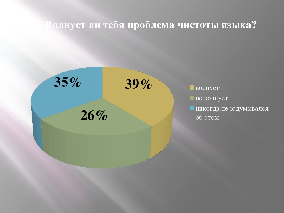 39% 26% 35%