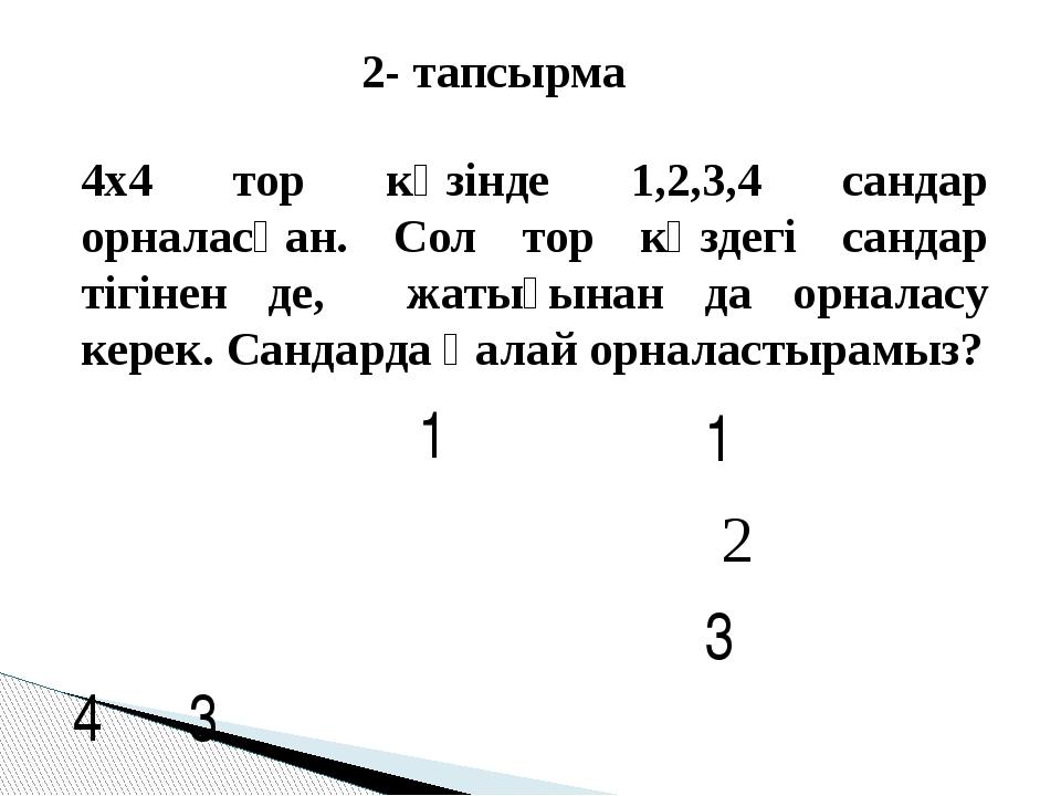 4х4 тор көзінде 1,2,3,4 сандар орналасқан. Сол тор көздегі сандар тігінен де,...