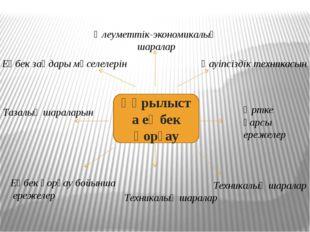 Құрылыста еңбек қорғау Еңбек заңдары мәселелерін Қауіпсіздік техникасын Тазал