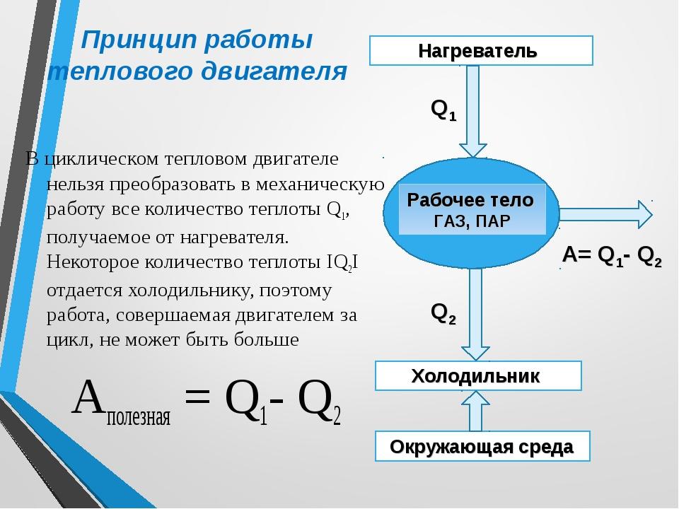 Принцип работы теплового двигателя В циклическом тепловом двигателе нельзя пр...