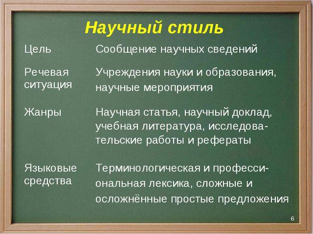 * Научный стиль ЦельСообщение научных сведений Речевая ситуацияУчреждения н...