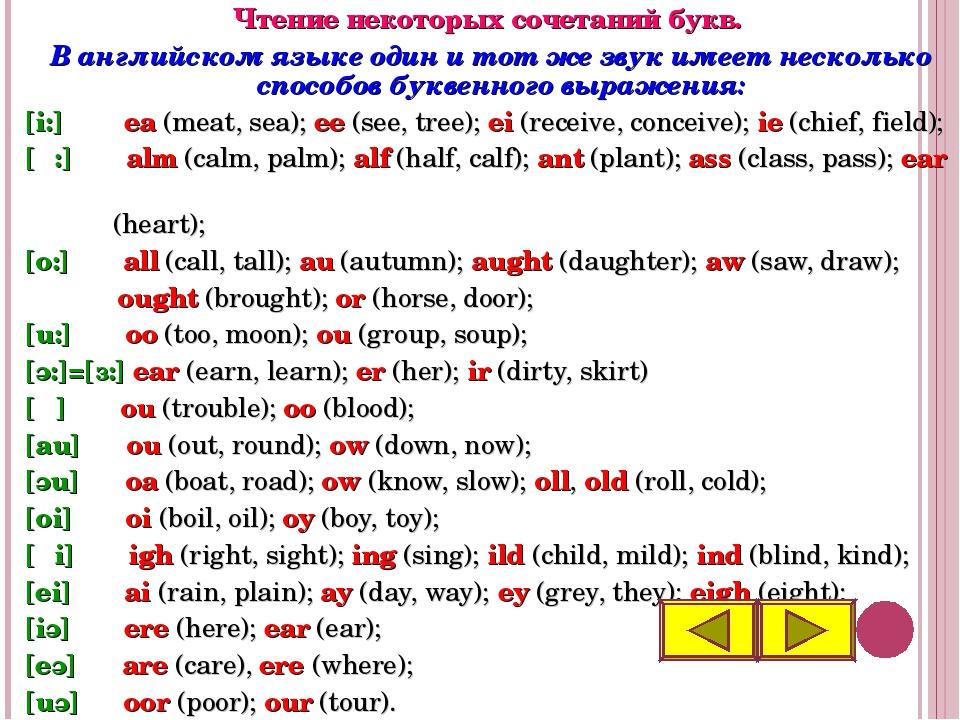 Чтение некоторых сочетаний букв. В английском языке один и тот же звук имеет...