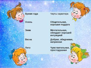 Время года Чертыхарактера Осень Общительная, хорошая подруга Зима Мечтательн