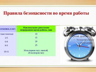 Правила безопасности во время работы Школьники, класс 1 (шестилетки) 2-5 6-8