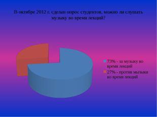 В октябре 2012 г. сделан опрос студентов, можно ли слушать музыку во время ле