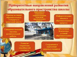 Приоритетные направления развития образовательного пространства школы Вариати